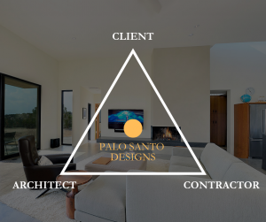 client architect contractor relationship diagram